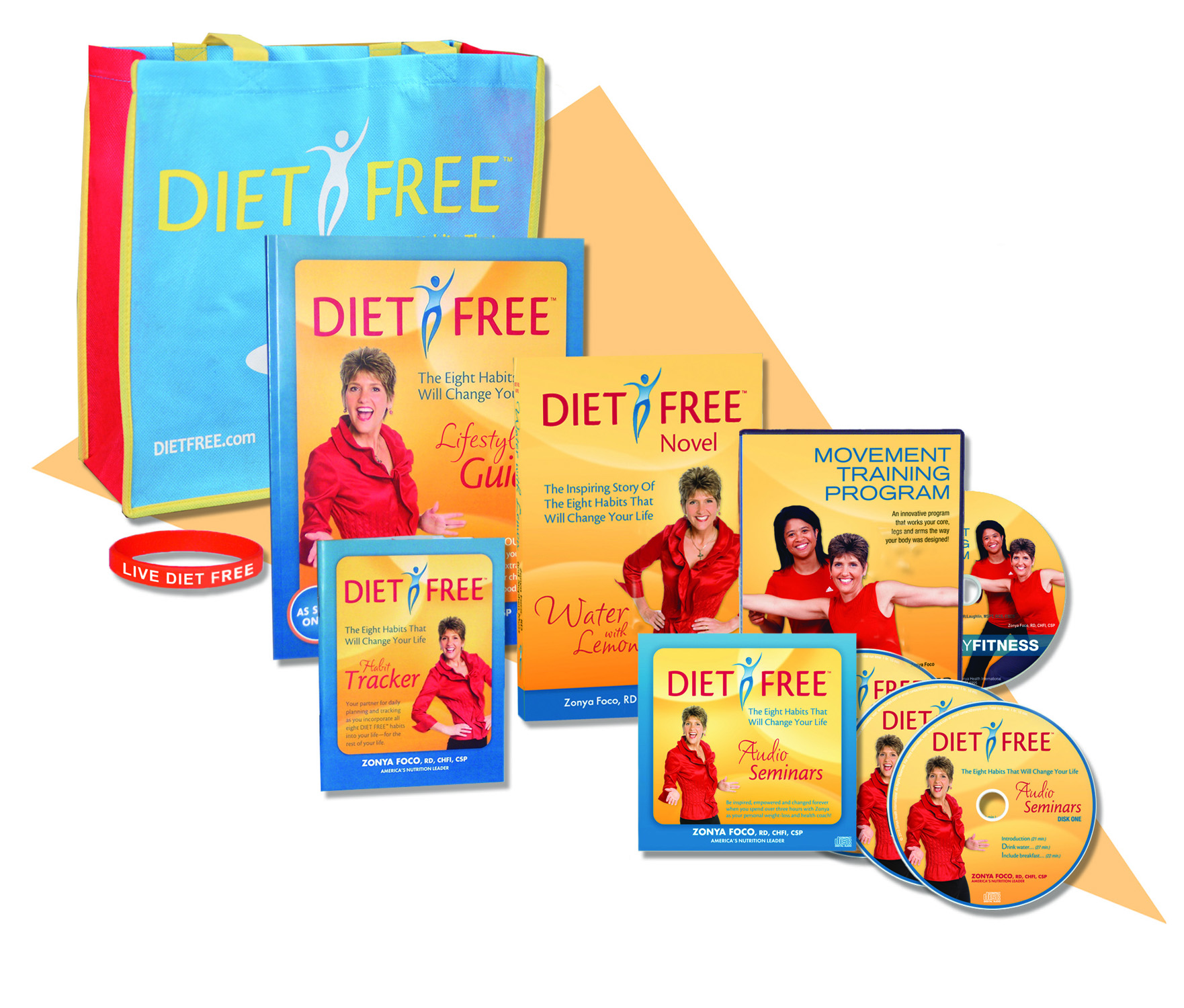 DIET FREE Worksite Wellness Program